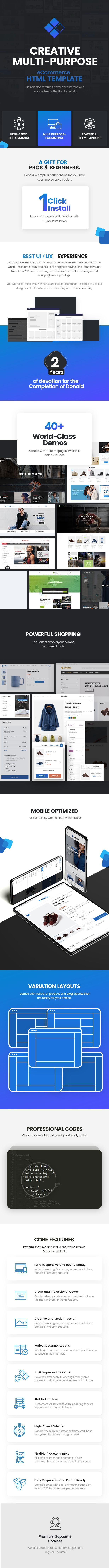 Riode - eCommerce HTML Template - 1